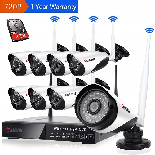 Ensuring The Security With Wireless Security Cameras